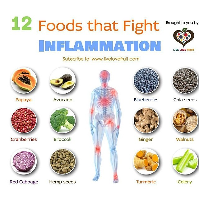Foods that Fight
