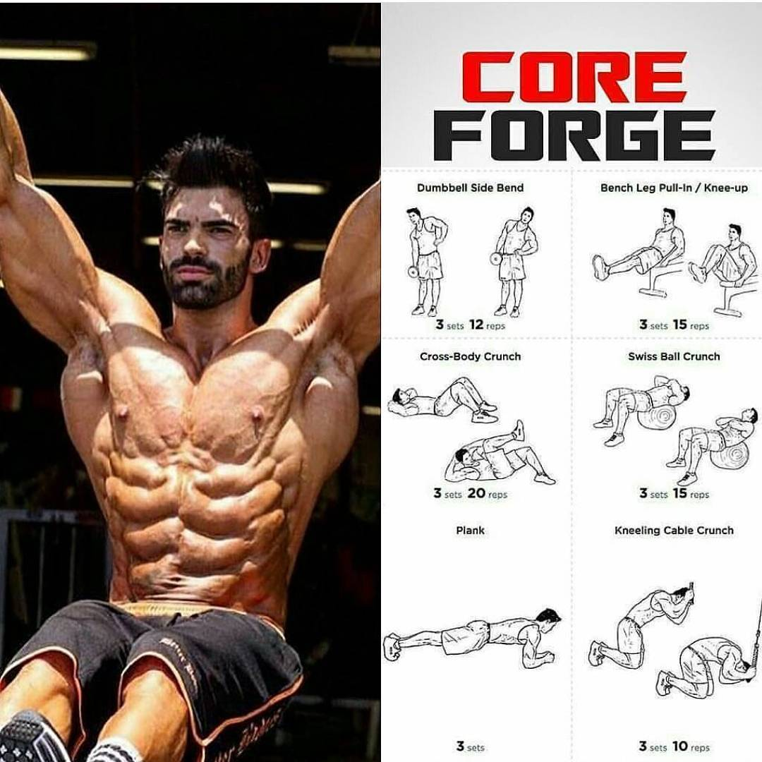 Core Forge ABS