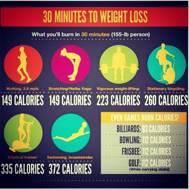 30 Minutes to weight loss