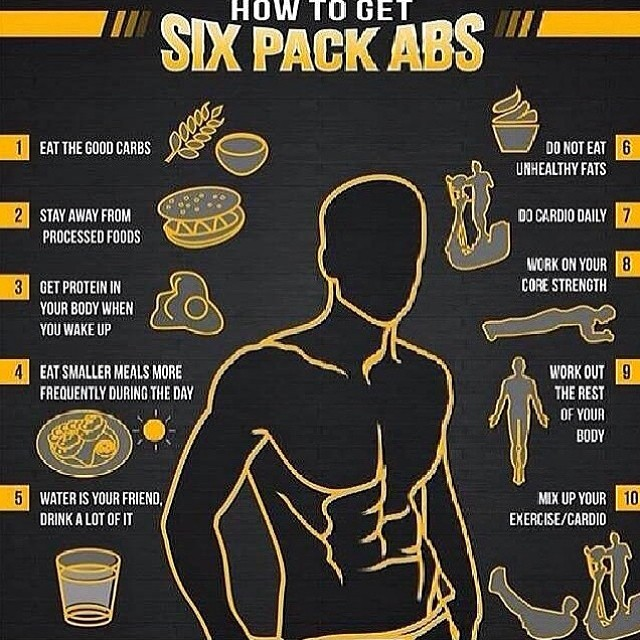 How to get Six pack ABS!