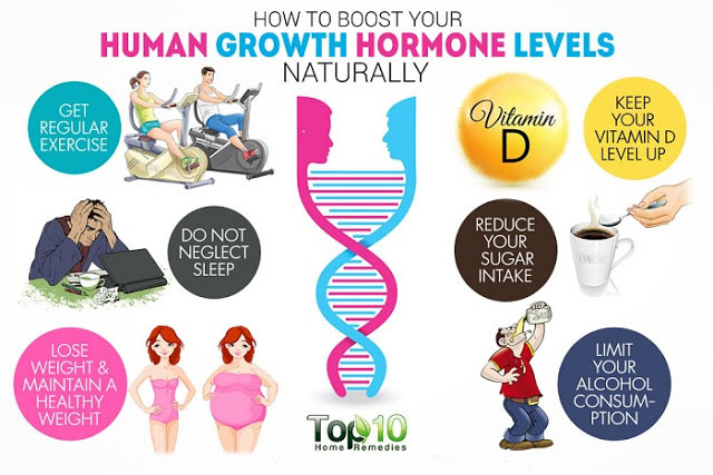 4 Exercises To Boost Growth Hormone Naturally And Quickly!
