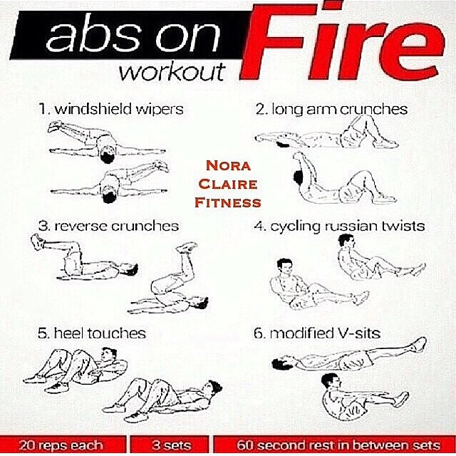 ABS on workout Fire