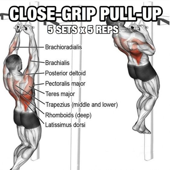 Close-grip pull-up