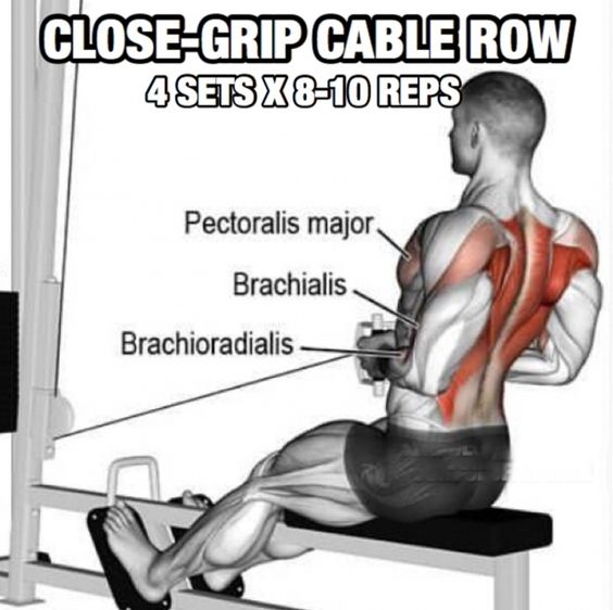 Close-grip cable row