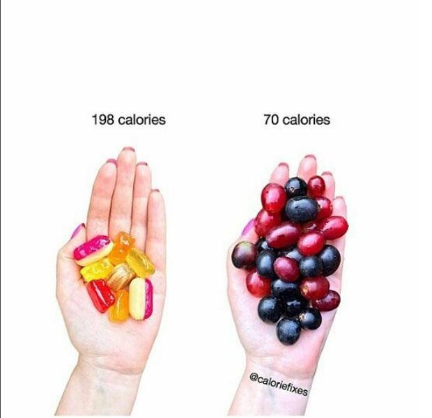 healthy calories