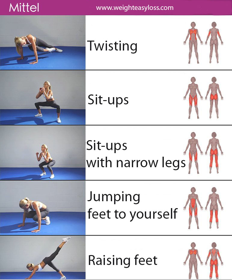 Sit-ups exercises for your body!