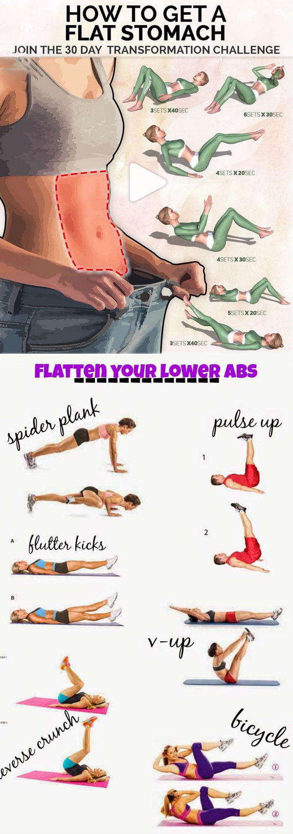 Best Ways to Get a Flat Stomach