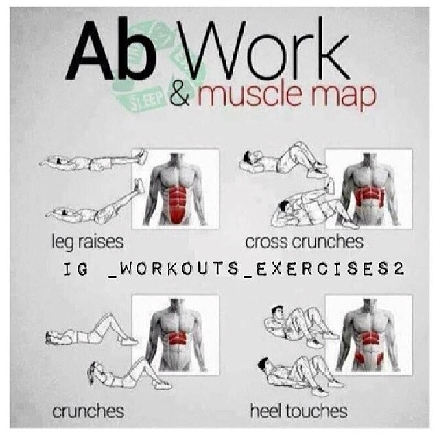 AB Work & muscle map!