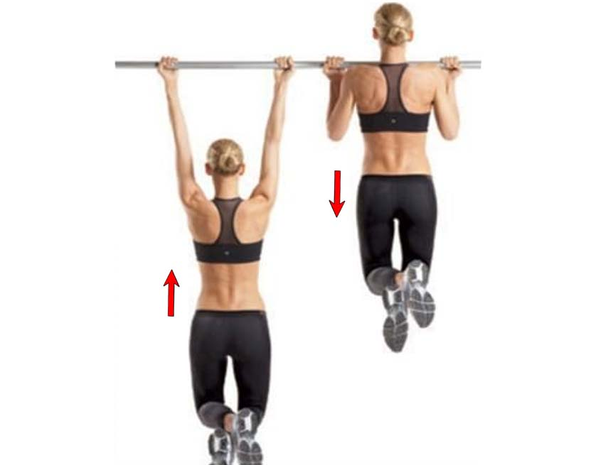 How to Do Pullups for Women