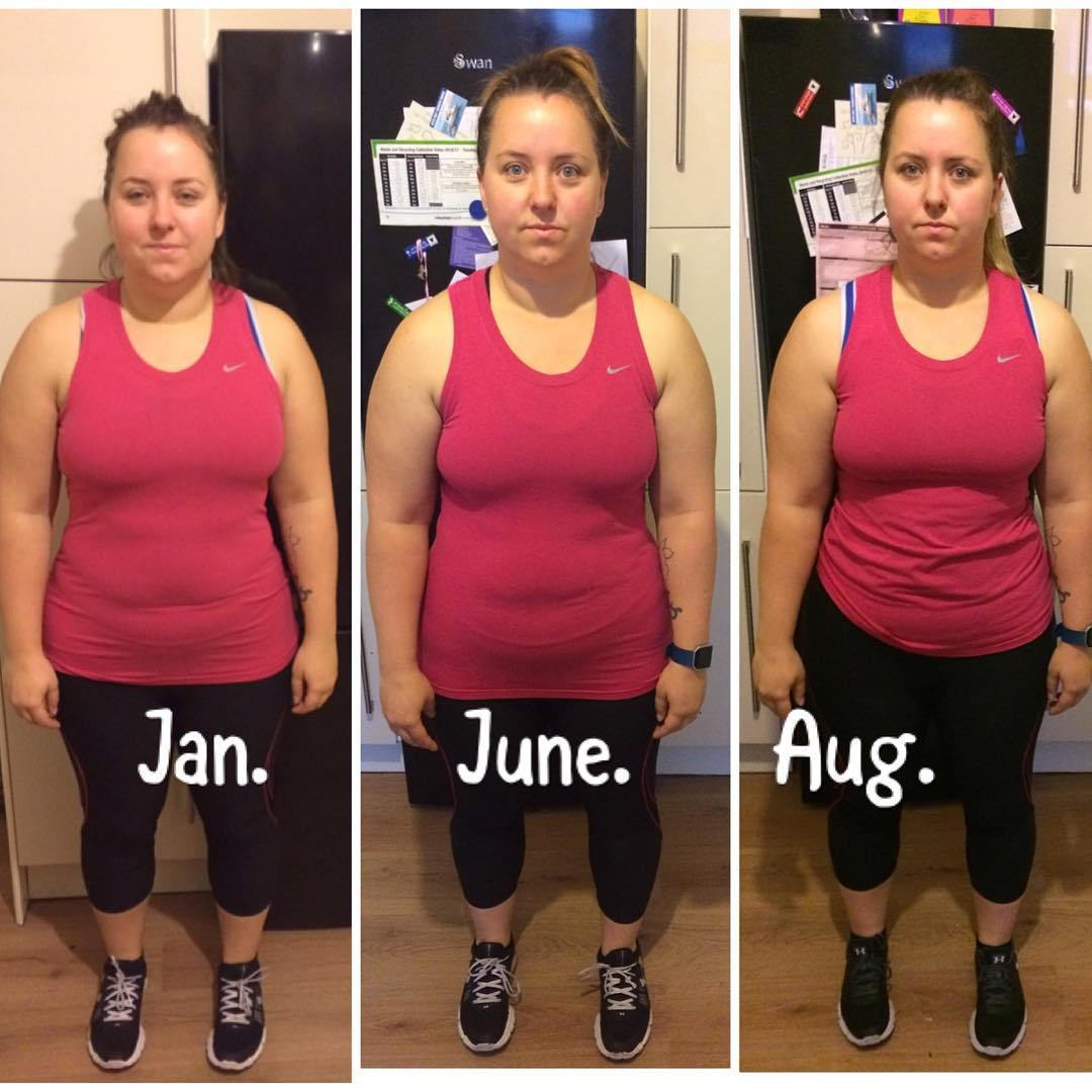 Photo progress weght loss