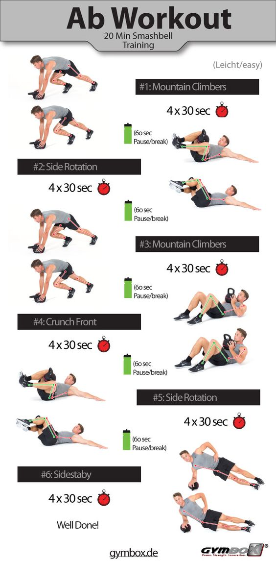 Ab workout with Smashbel
