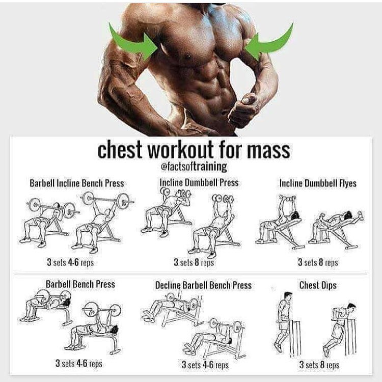 Chest day is here again!