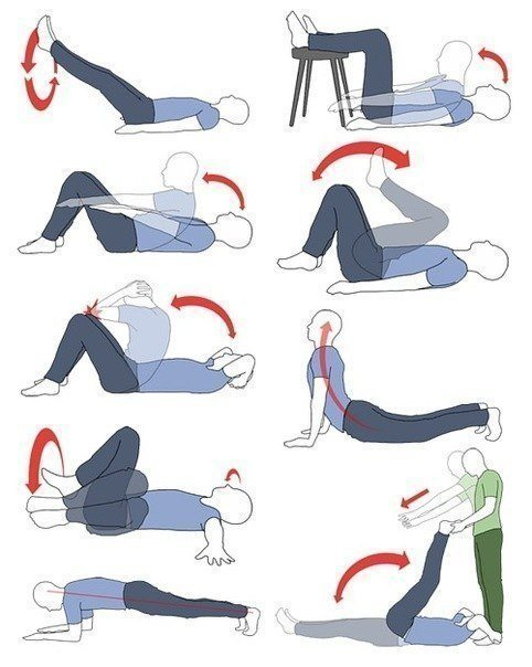 Six Pack Workout Routine At Home