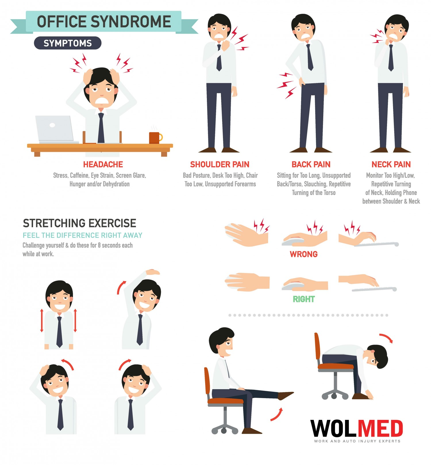Office Syndrome: Causes and Symptoms