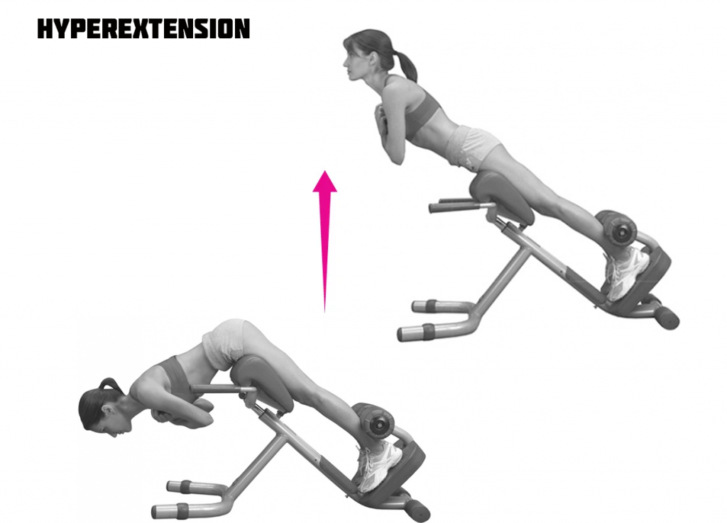 How to Do Hyperextension