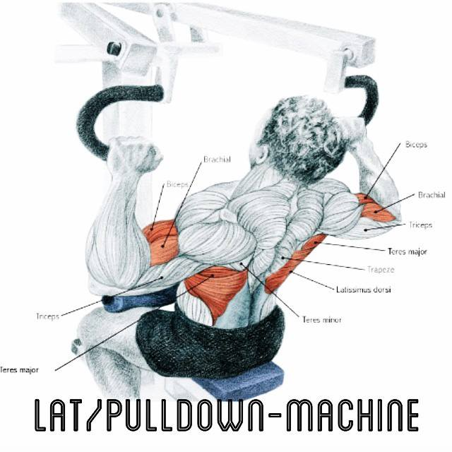 pulldown machine