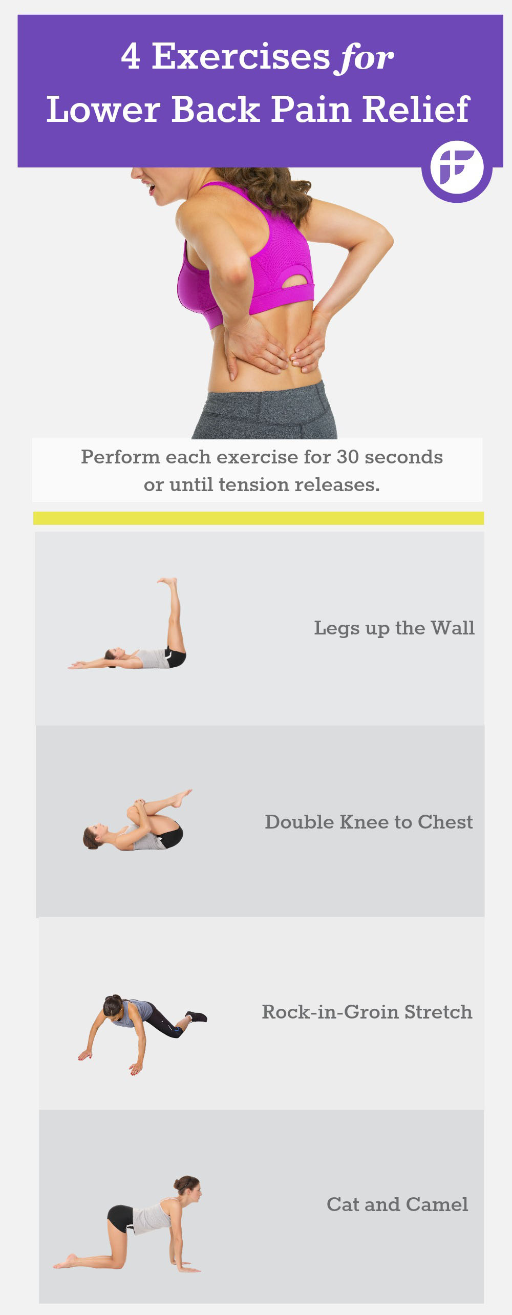 4 exercises for Lower back pain Relief - weighteasyloss ...