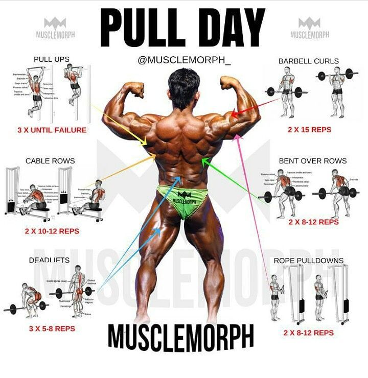 pull day