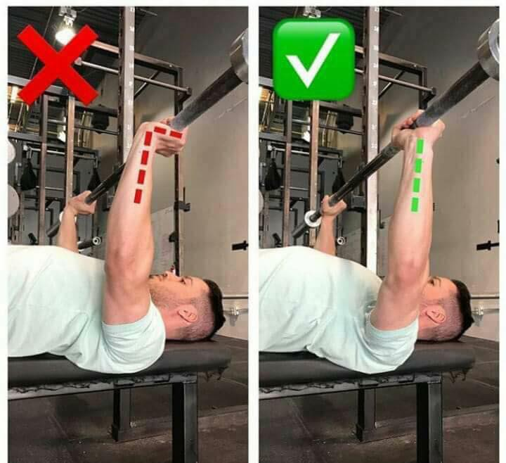 the position of the hands with bench press