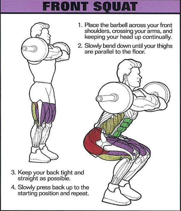 correctness of the front squatting