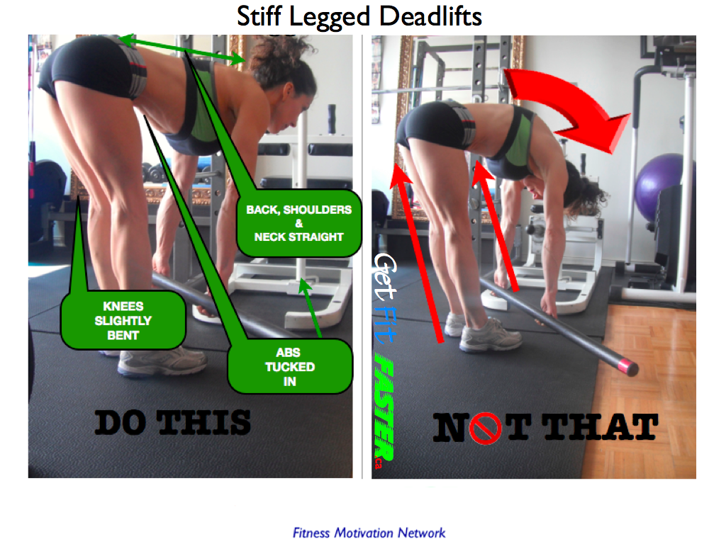 Proper Straight Leg Deadlift Form - weighteasyloss.com