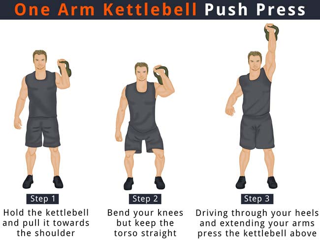 One arm kettlebell push press