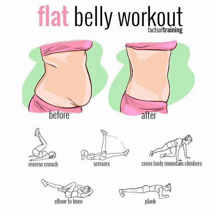 Best Exercise For Flat Tummy At Home