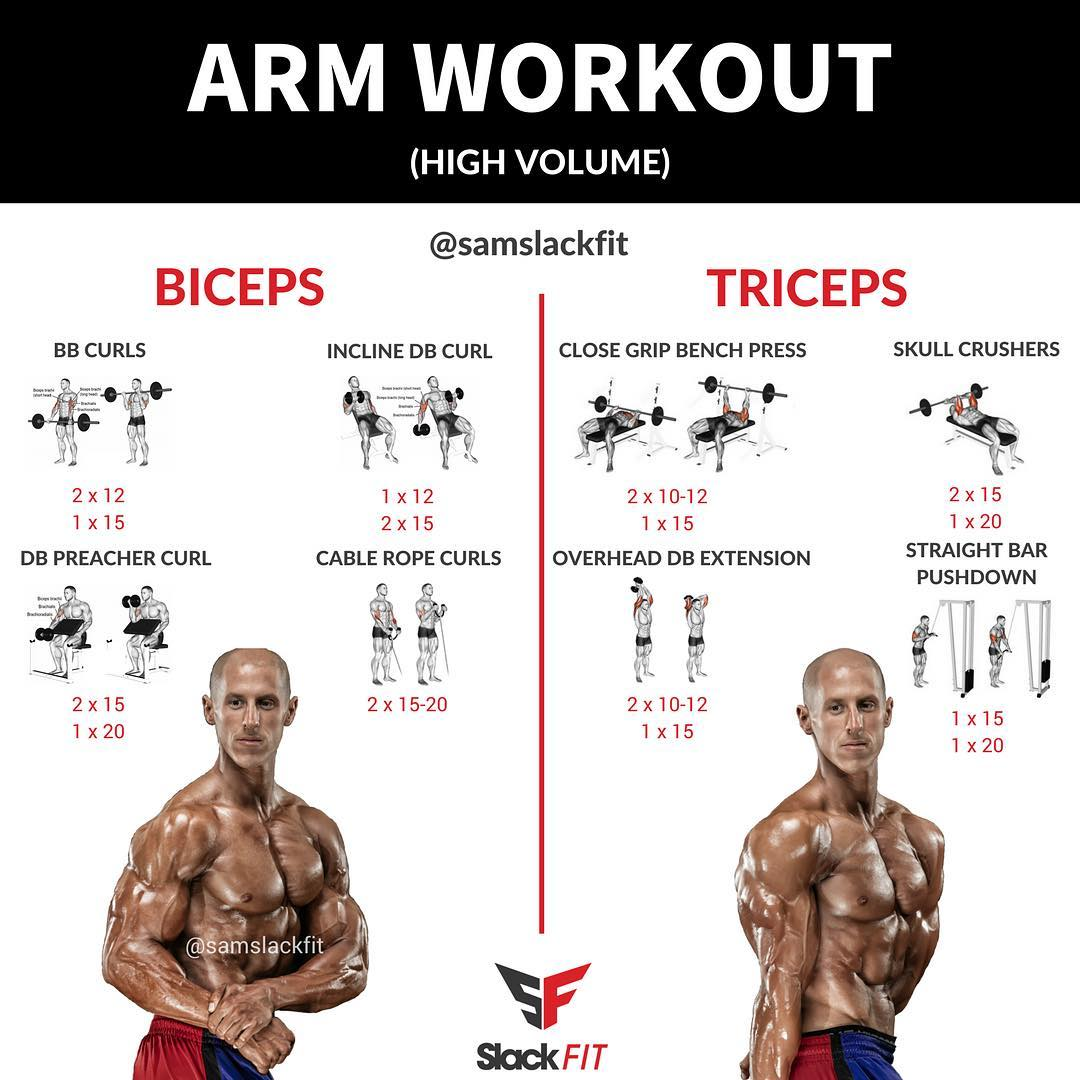 HIGH VOLUME ARM WORKOUT