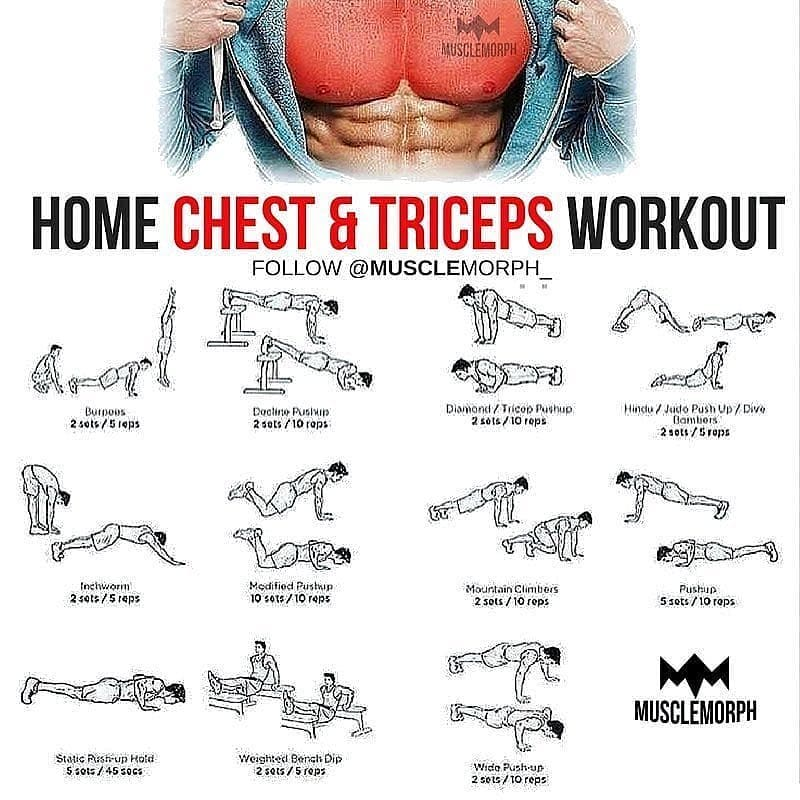 home chest & Triceps workout