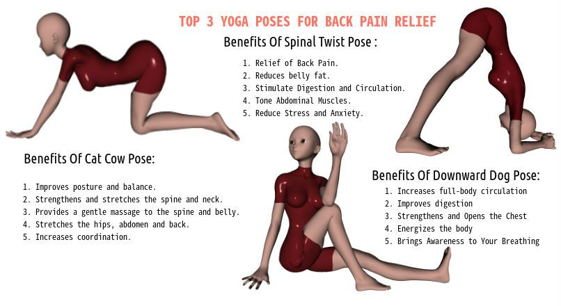 Top 3 Yoga Poses For Quick And Easy Back Pain Relief