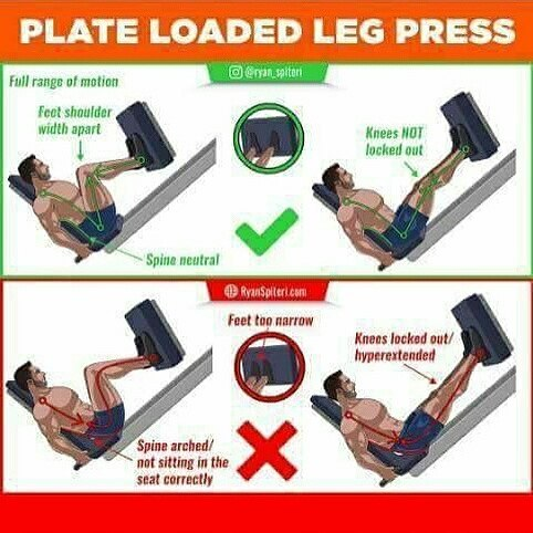Plate loaded leg press