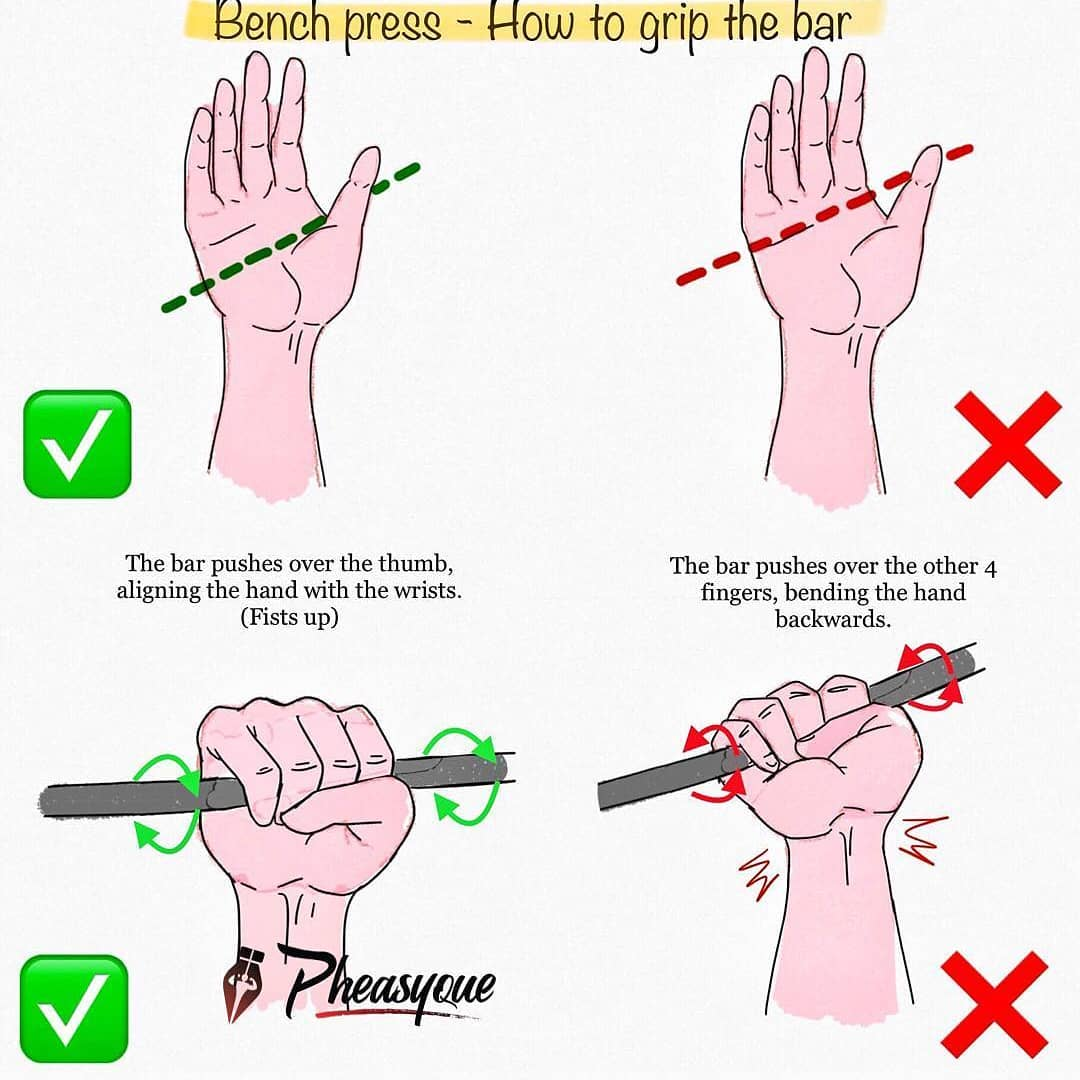 How to grip the bar