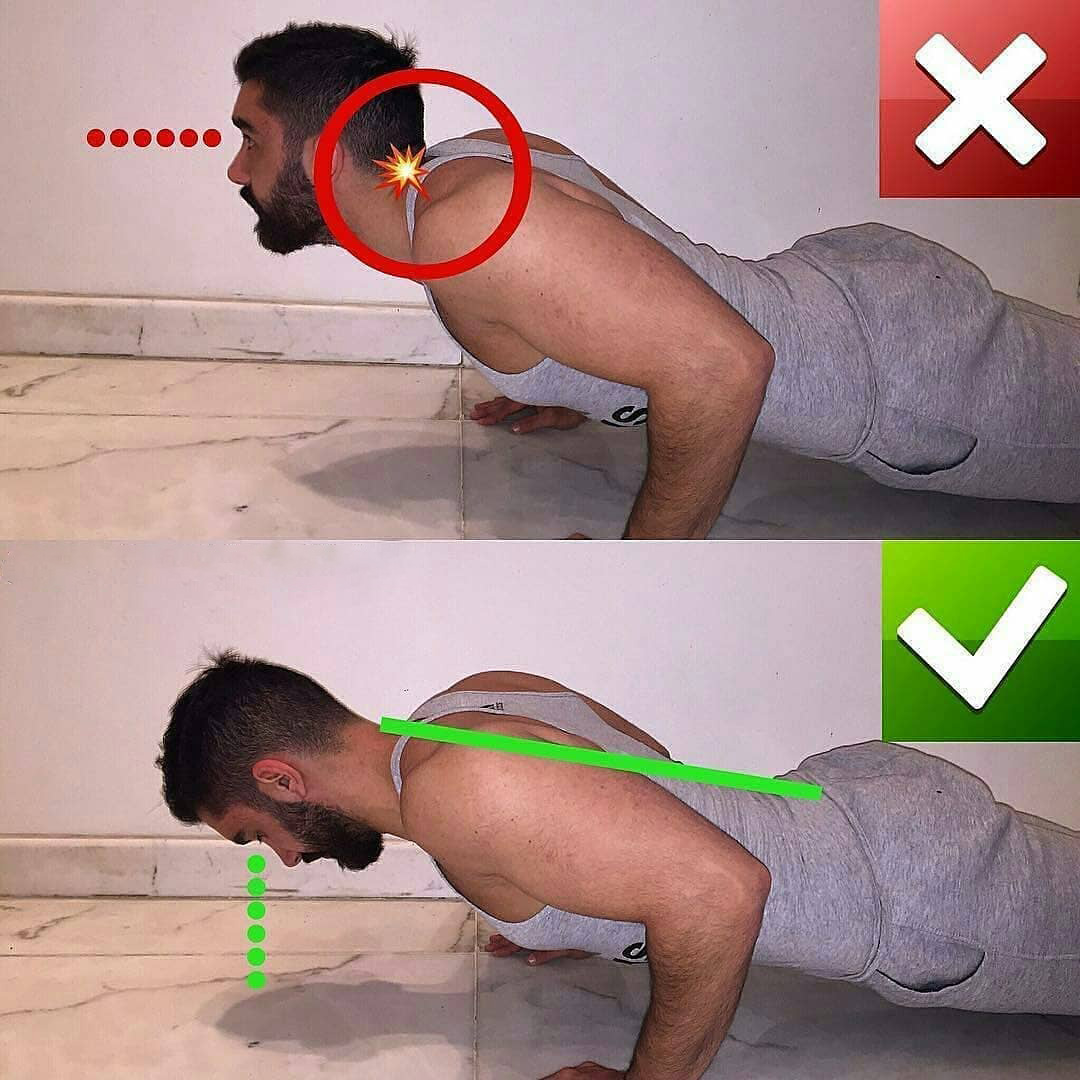 How to Correctness of Push-up from the Floor