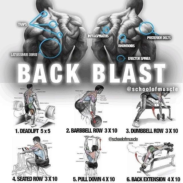 back blast exercises