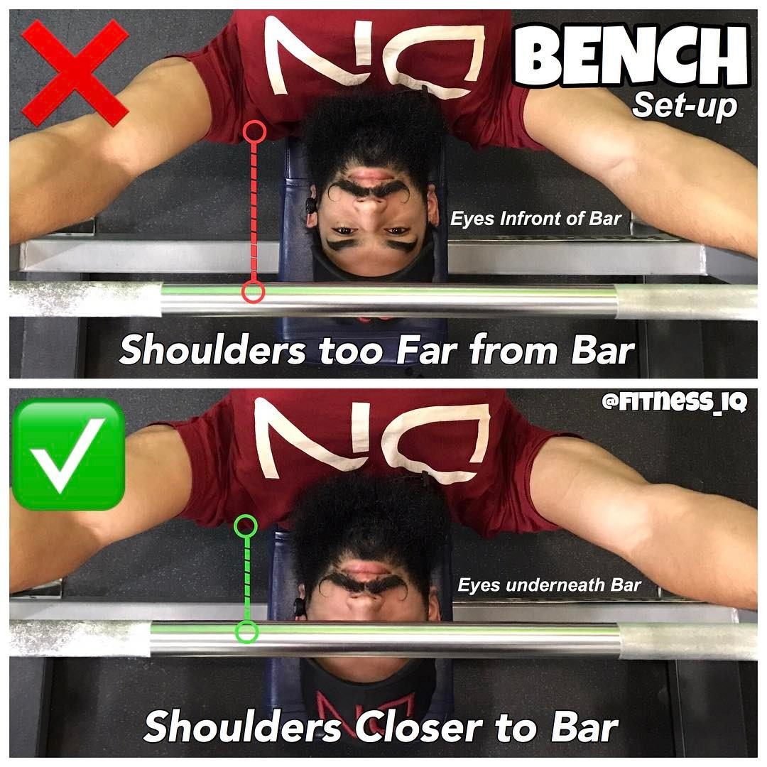Correct setting of the barbell with bench press relatively your shoulder