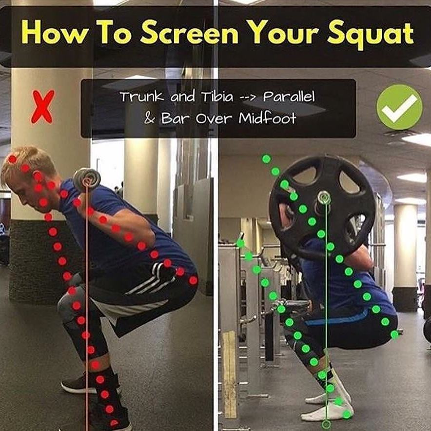 how to screen your squat