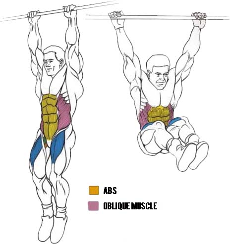 How to Do Ab Leg Raise