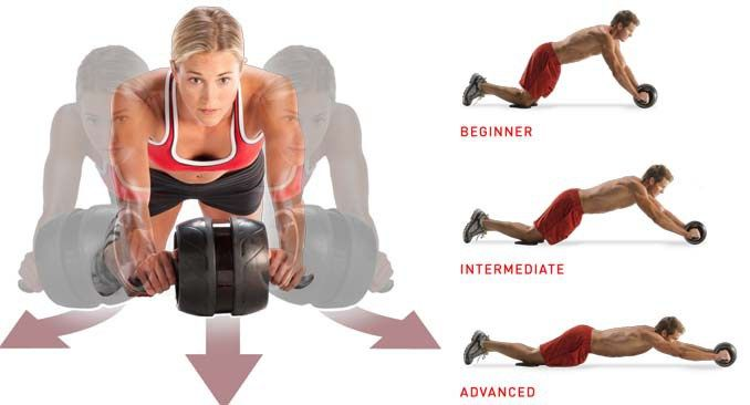Six-Pack Abs Workout - Ab Roller