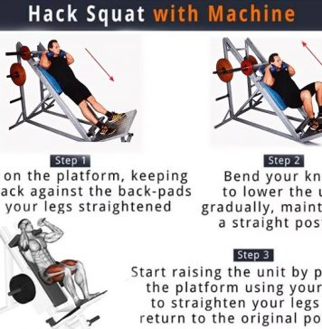 Hack Squats Workout