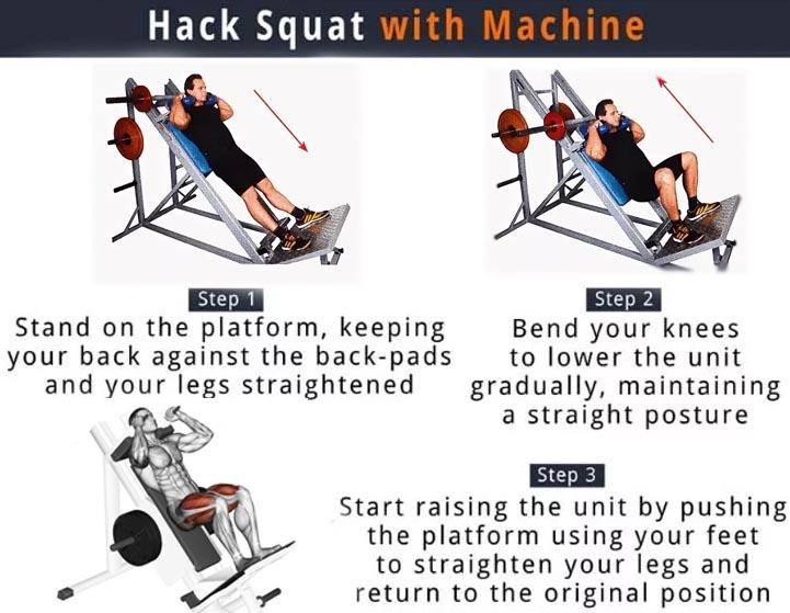 Hack Squats Workout
