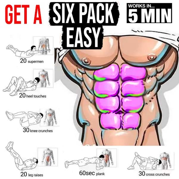 How to Do Six-Pack Abs Workout