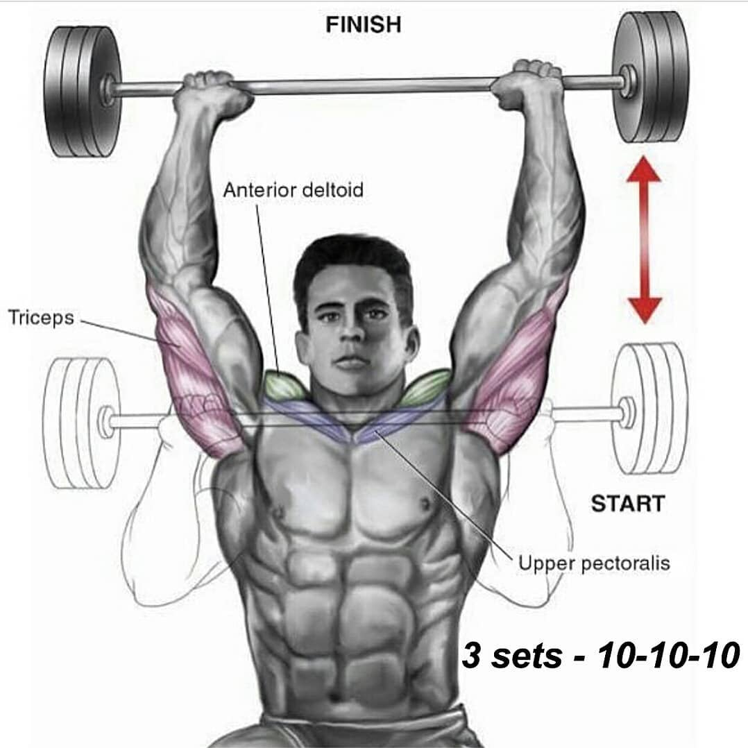 Variations shoulder exercises