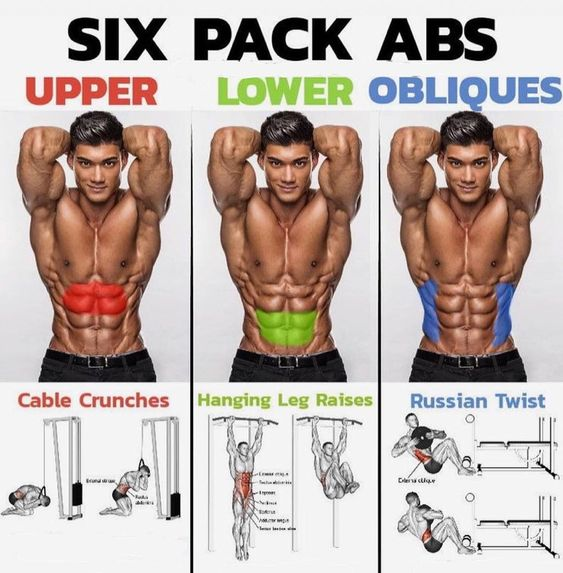 How to 6 Pack Abdominal exercises