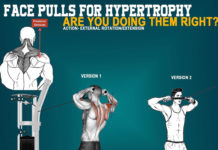FACE-PULLS FOR HYPERTORPY