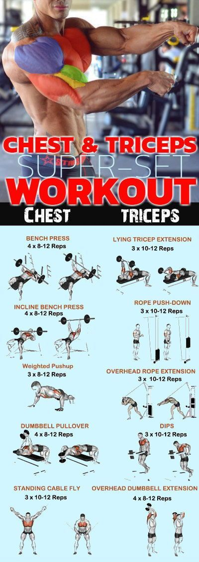🔥Chest & Triceps Super-Set Workout 💪🏾