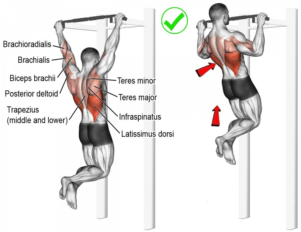 How to do Right Pull ups