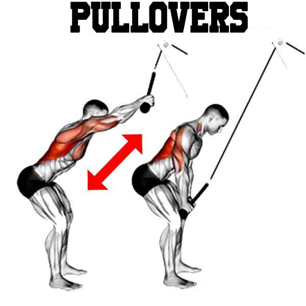 how to do pullover