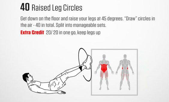 🔥Raised leg circles