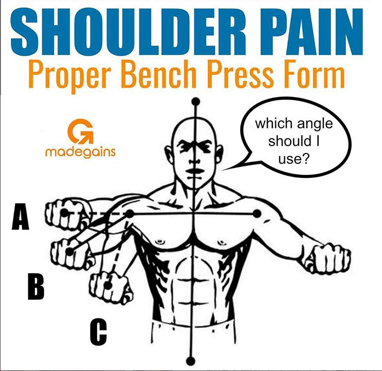 SHOULDER PAIN | Proper Bench Press Form
