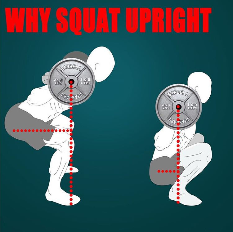 WHY STAY UPRIGHT DURING A SQUAT